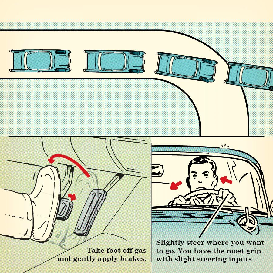 Proklizavanje prednjih kotača automobila – Podupravljanje